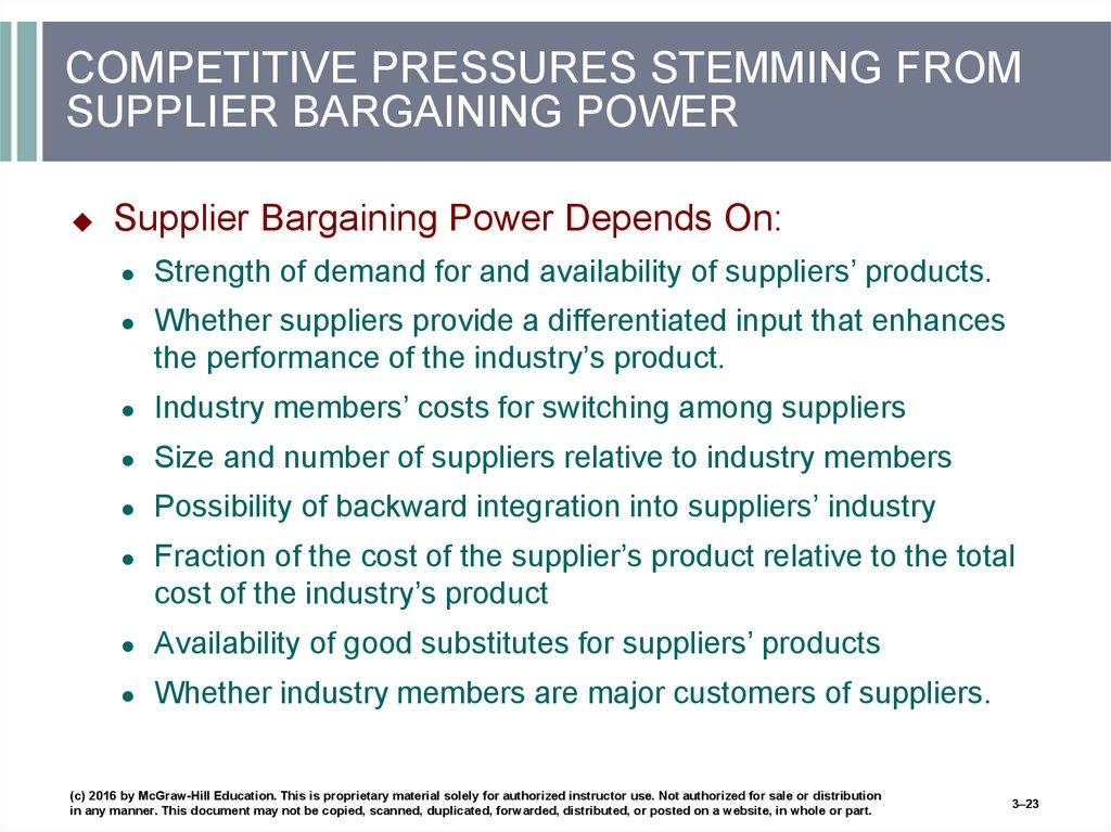 COMPETITIVE PRESSURES STEMMING FROM SUPPLIER BARGAINING POWER