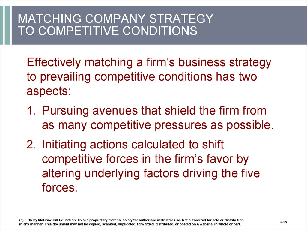 MATCHING COMPANY STRATEGY TO COMPETITIVE CONDITIONS