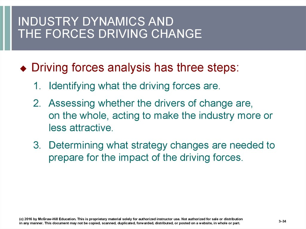 INDUSTRY DYNAMICS AND THE FORCES DRIVING CHANGE