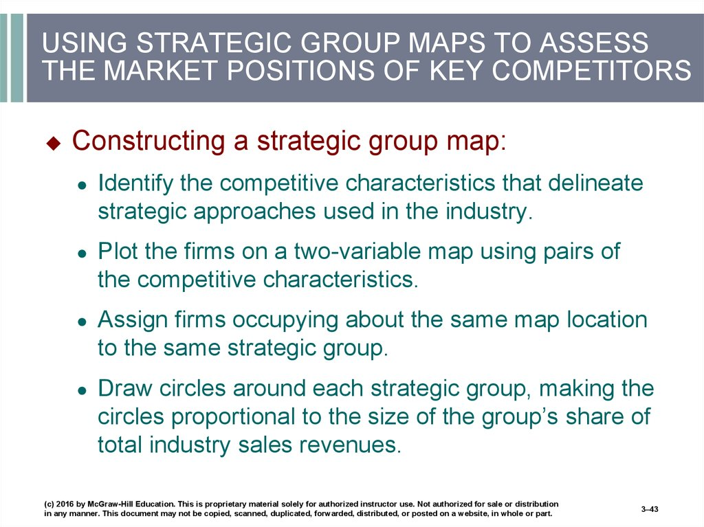 on in mapping the positions of strategic groups an industry