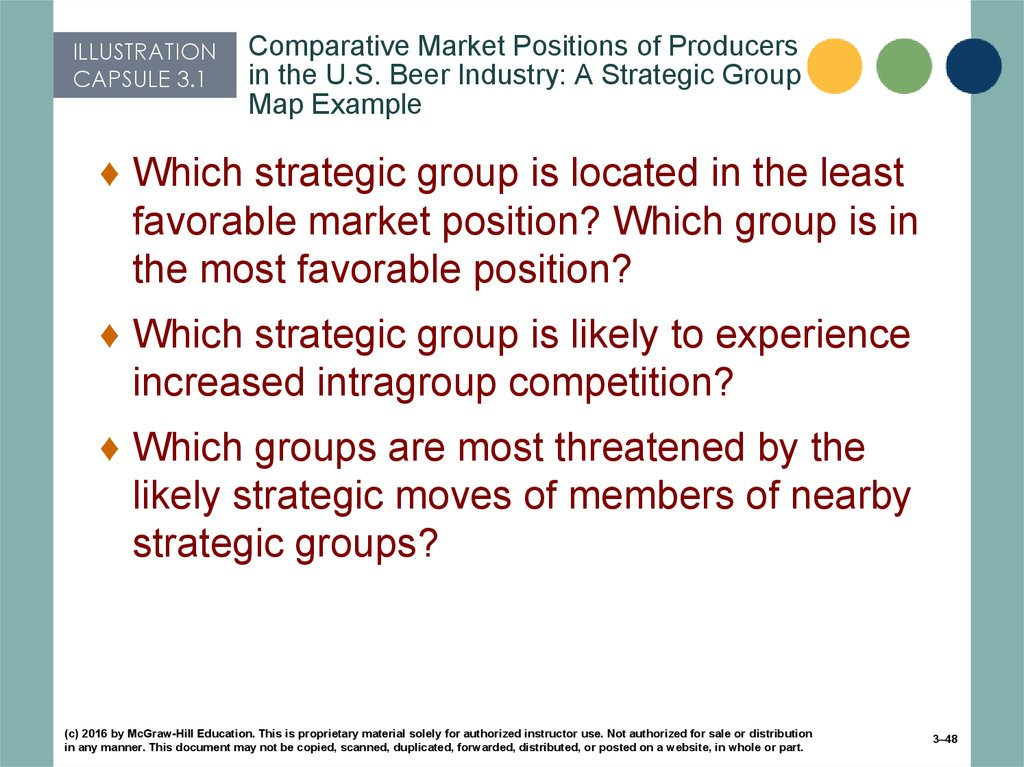Comparative Market Positions of Producers in the U.S. Beer Industry: A Strategic Group Map Example