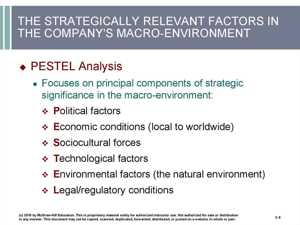 THE STRATEGICALLY RELEVANT FACTORS IN THE COMPANY'S MACRO-ENVIRONMENT