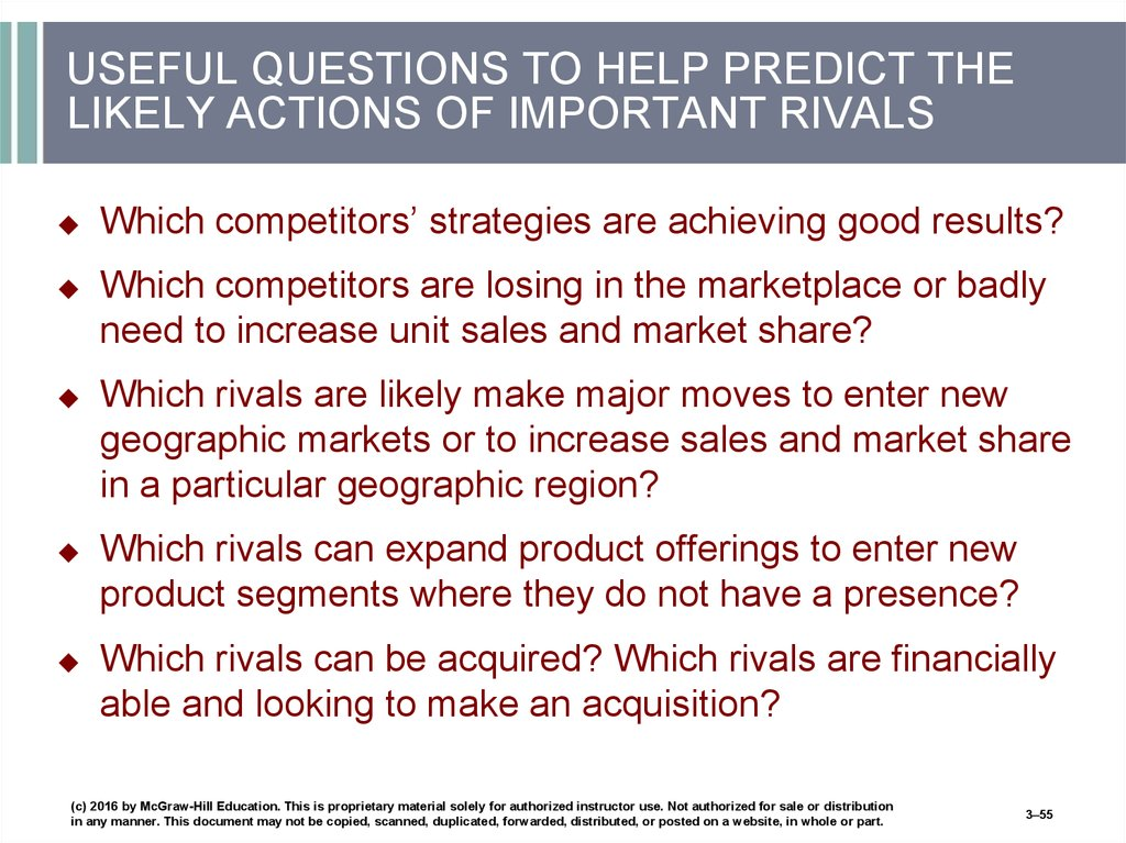 USEFUL QUESTIONS TO HELP PREDICT THE LIKELY ACTIONS OF IMPORTANT RIVALS