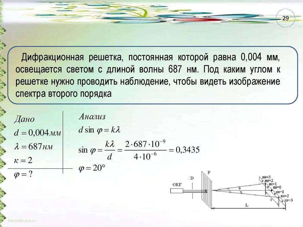 Дифракционная решетка задачи с решением готовые решения задач из гмурмана