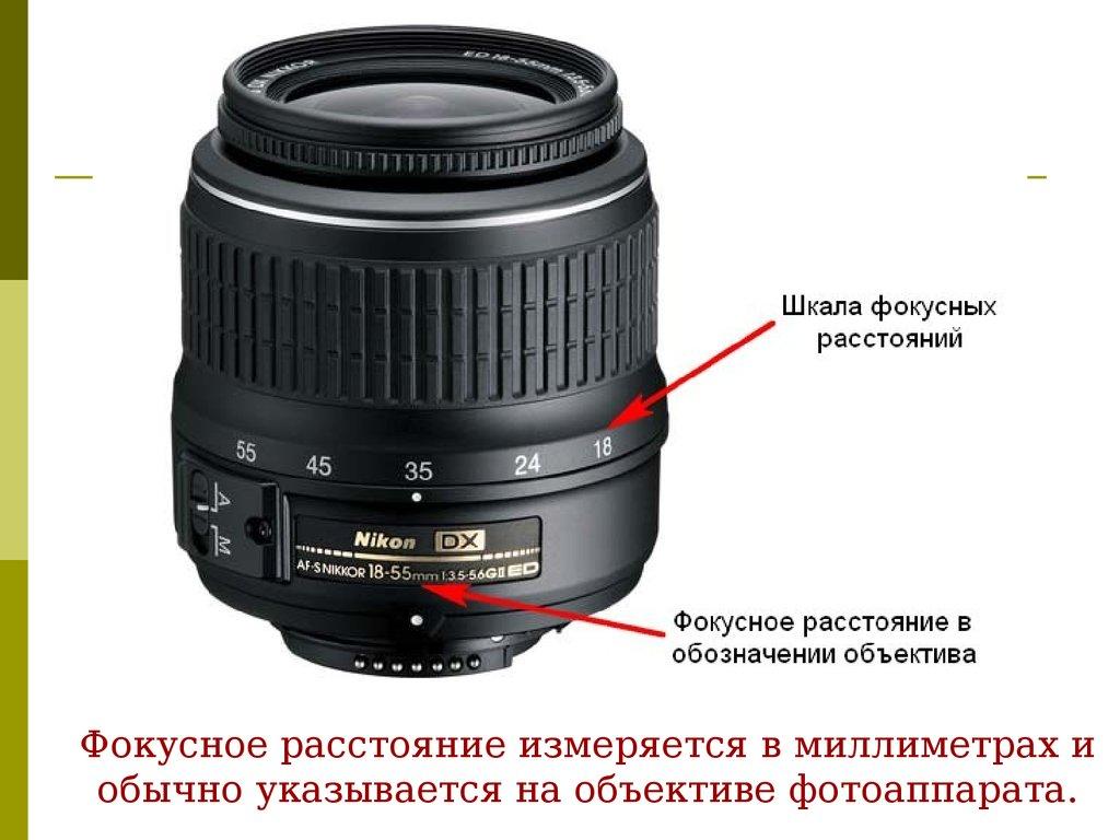 Фокусное расстояние камер картинка