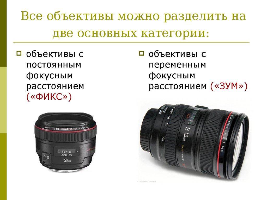 фотообъектив виды назначение
