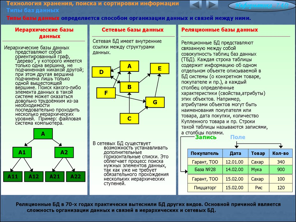 Senses of embodimen : art, technics,
