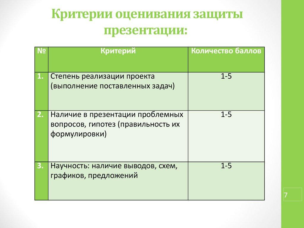 критерии для открытки орехами белом шоколаде