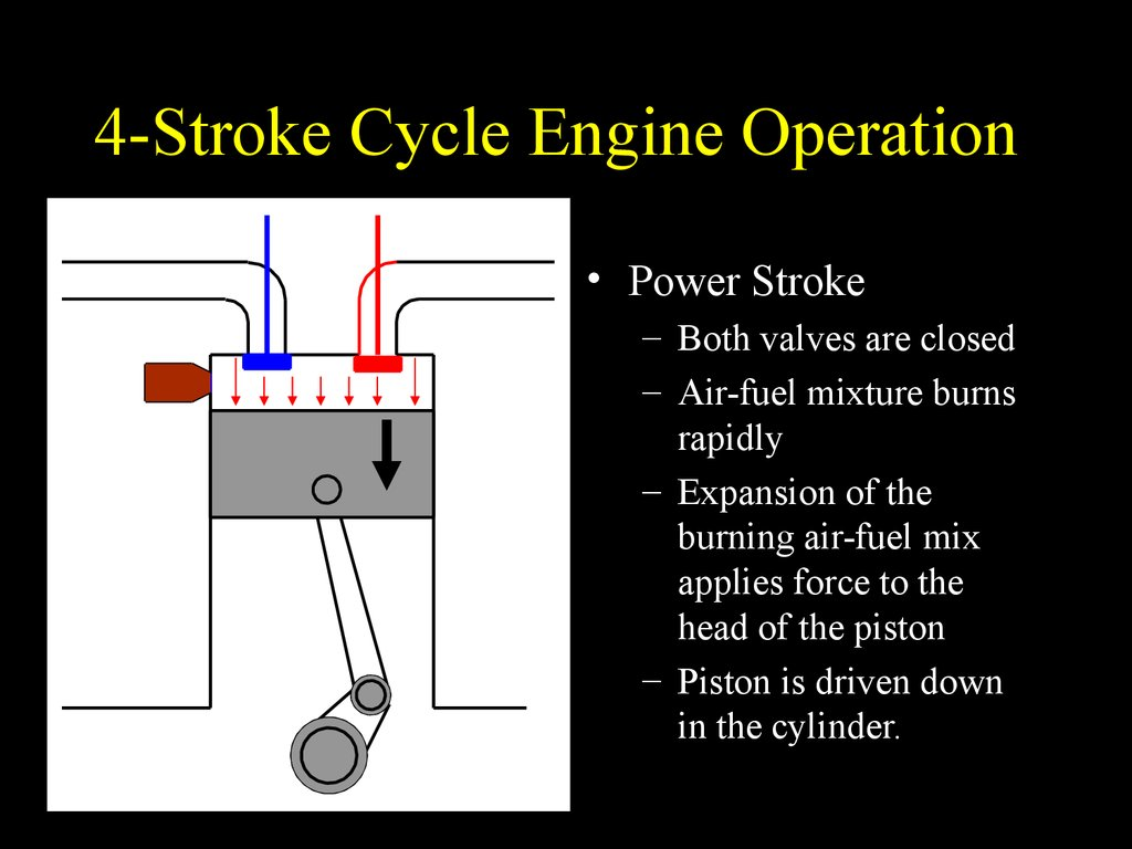 Slide on Diesel Engine Combustion Chamber