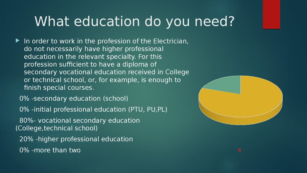 What education do you need?
