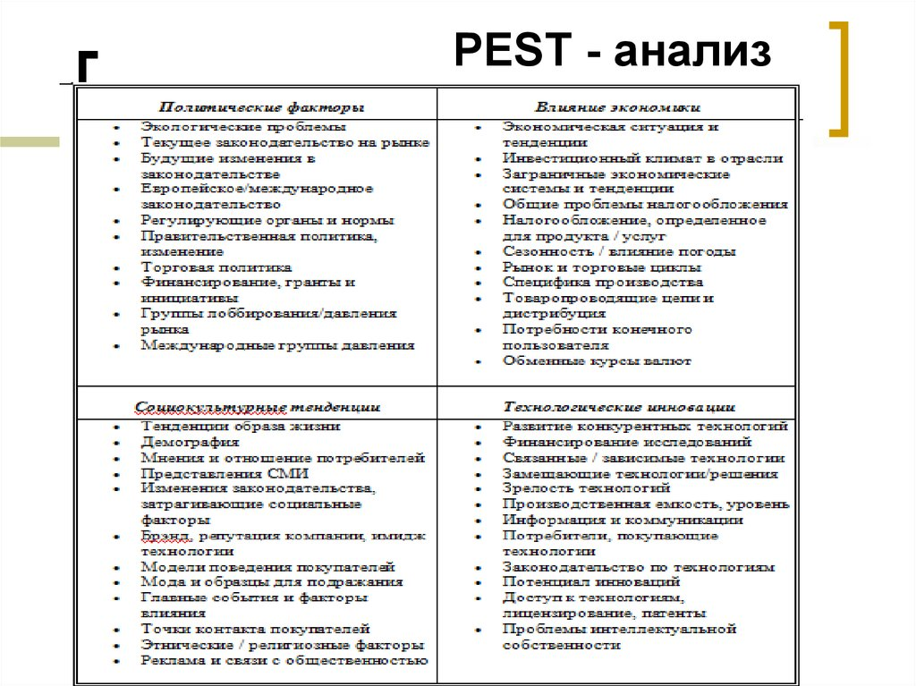 pest analysis for pet shop Find great deals on ebay for pest analysis shop with confidence.