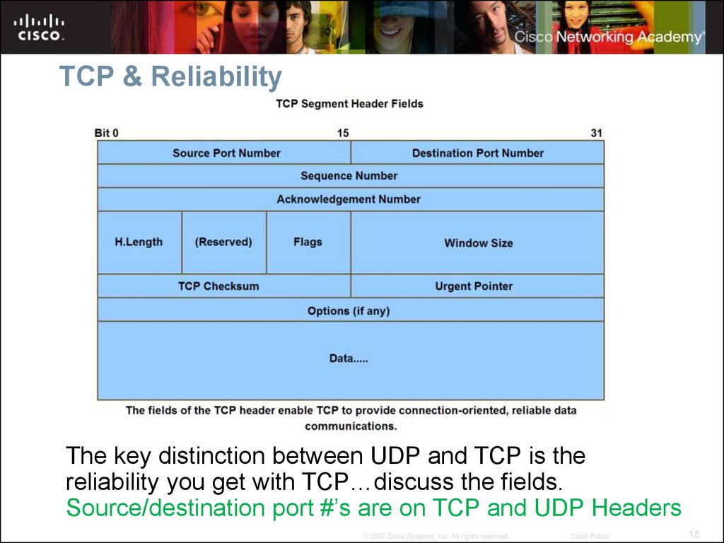 TCP & Reliability