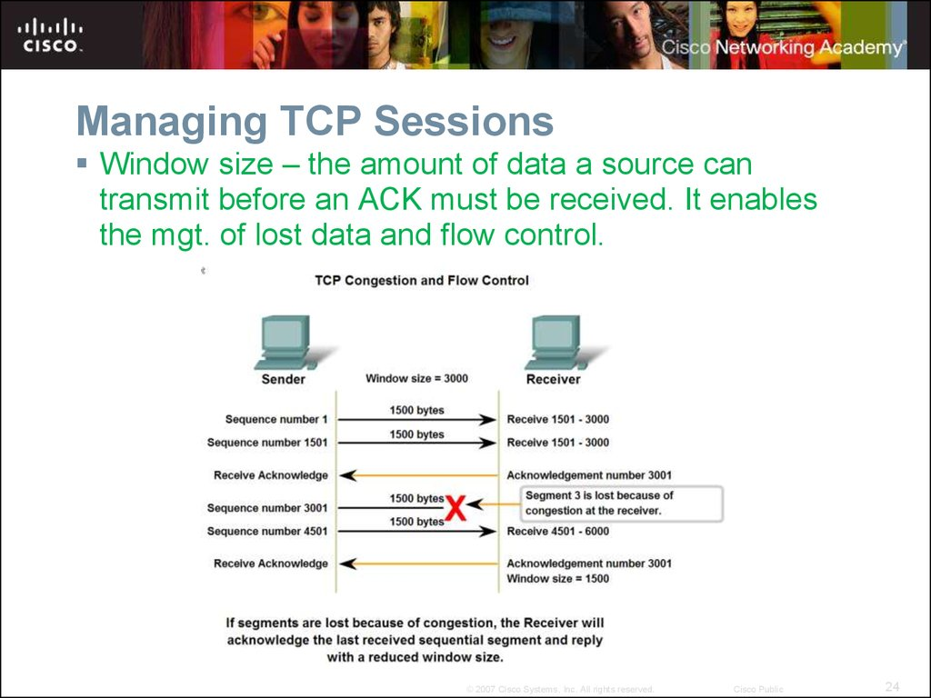 Managing TCP Sessions
