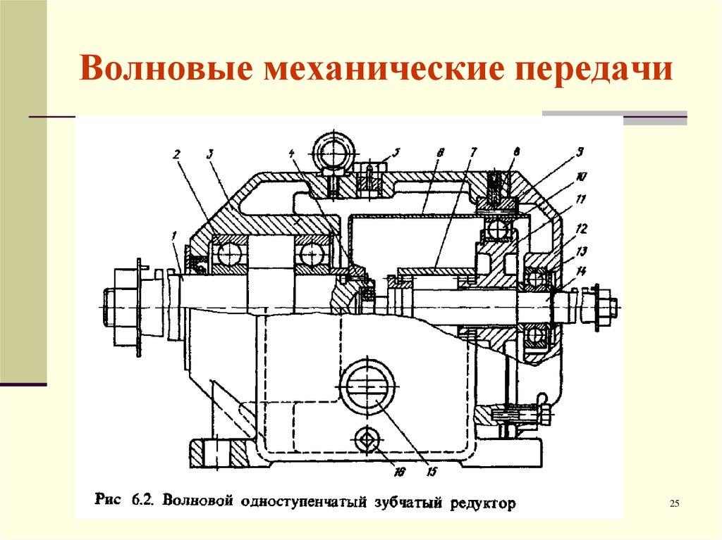 решебник волновая передача