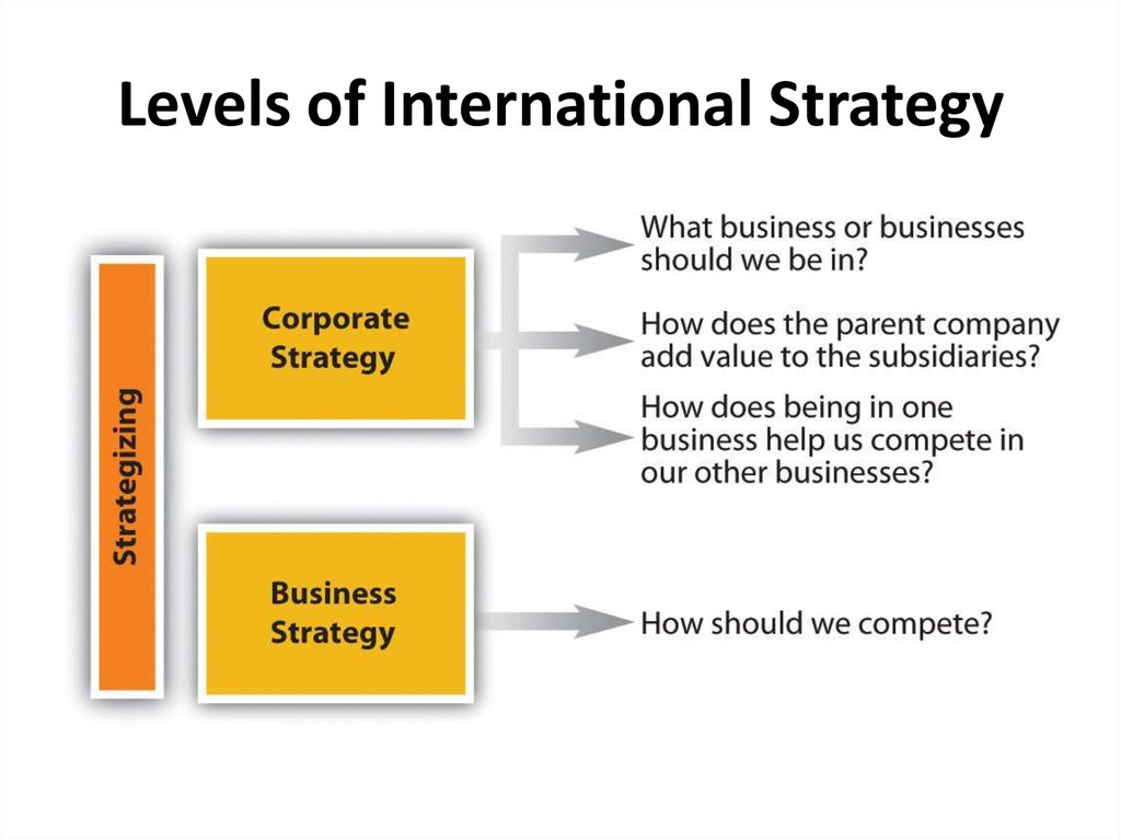 international strategic management ism O nás ism- international strategic management, inc ism brings best practice marketing and cultural/diversity training and services to small and mid-sized companies nationwide.