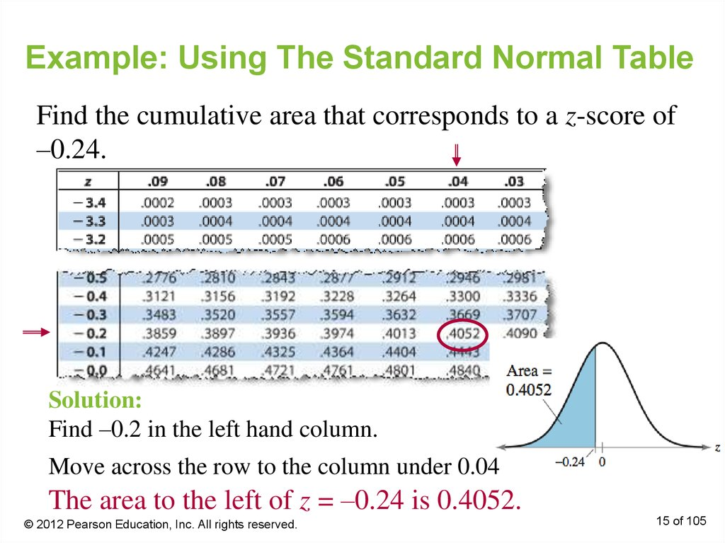 Example: Using The Standard Normal Table