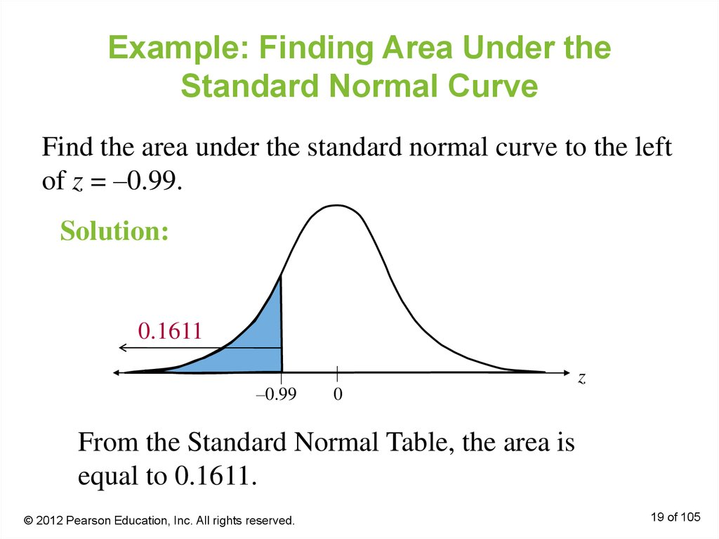 Example: Finding Area Under the Standard Normal Curve