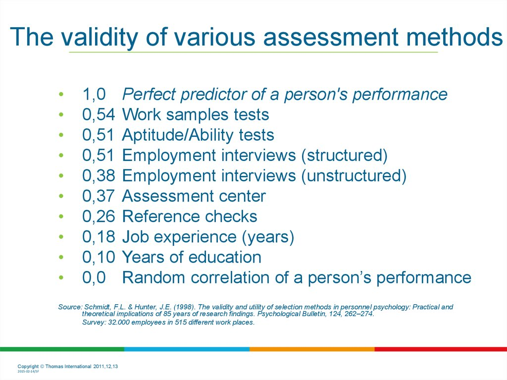 validity personality assessment Personality assesment - instruments and feedback most personality assessment is done the acceptable range of correlations for establishing validity.