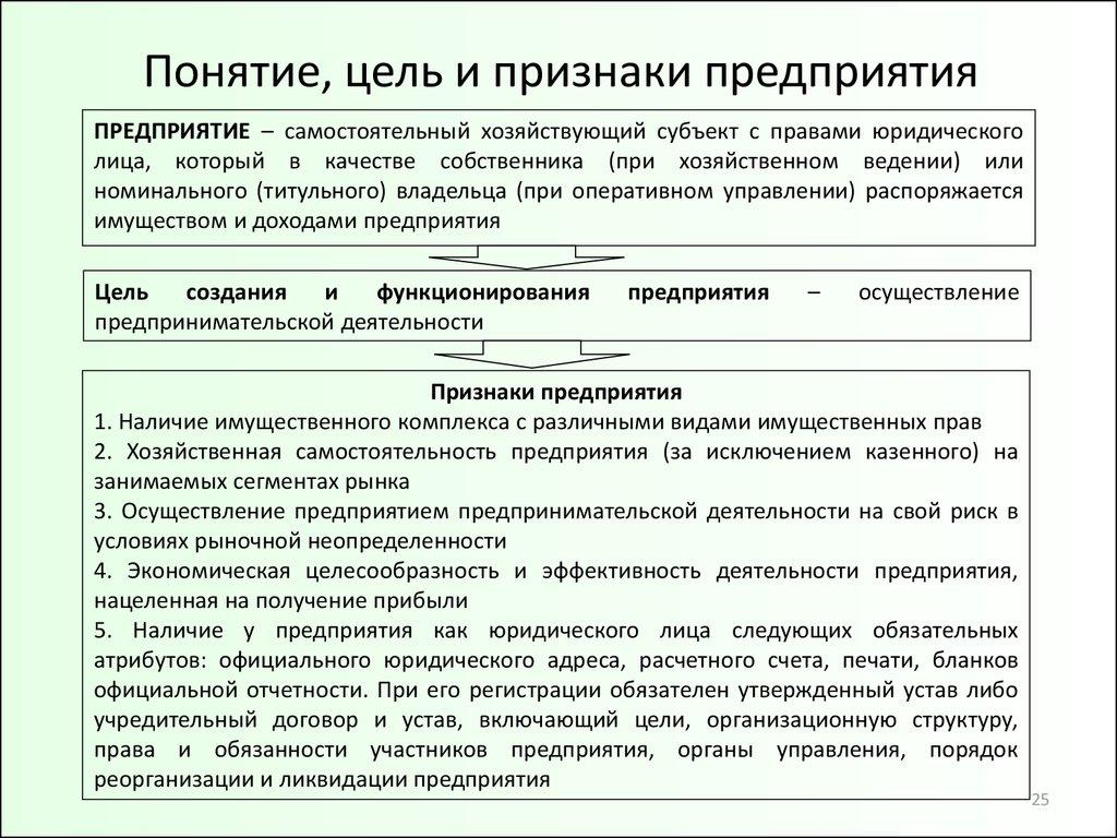 Понятие И Признаки Предприятия Шпаргалка Экономика Предприятия