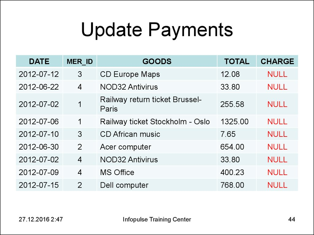 Update Payments
