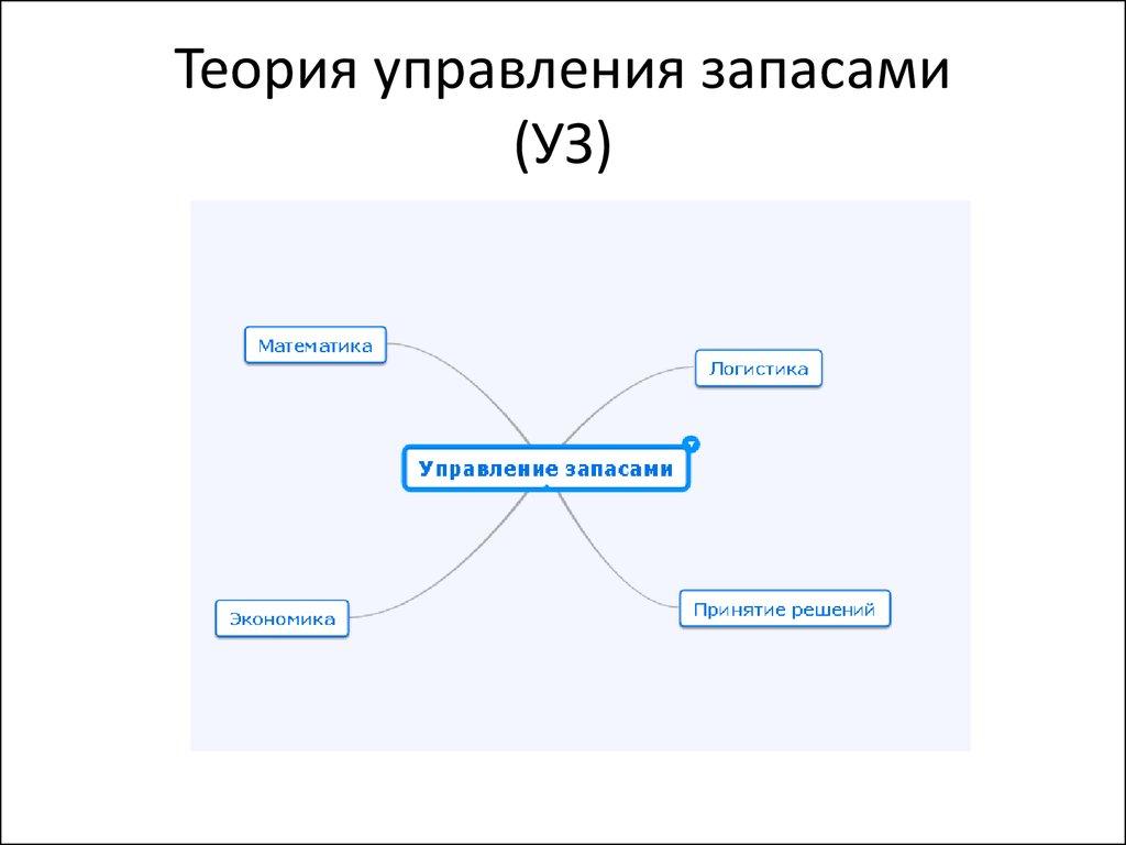 управления запасами шпаргалка.теория