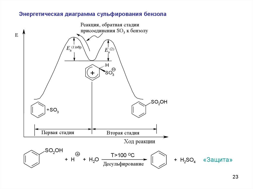 Сравнительная характеристика so2 и so3 таблицаdoc