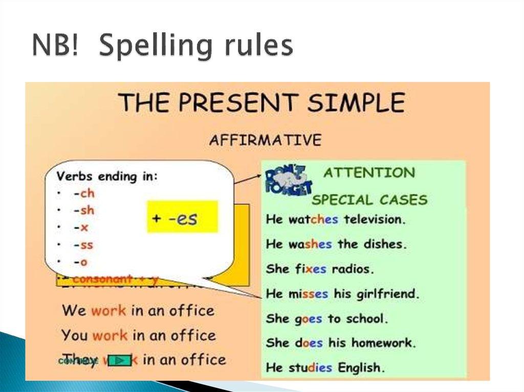 Английский язык Грамматика Союз