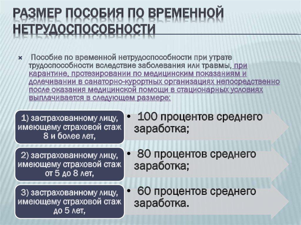 учет отпускных и пособий по временной нетрудоспособности шпаргалка