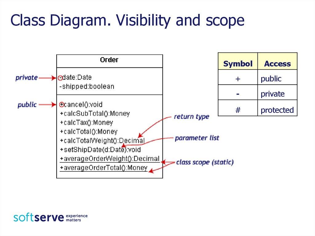 Java inheritance online presentation polymorphism polymorphism class diagram ccuart Gallery