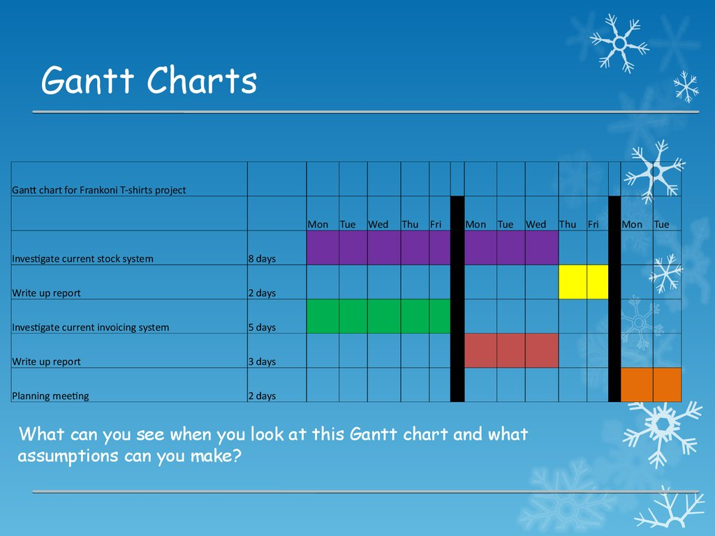 Project Management Tools Planning Scheduling Tools P2 Gantt