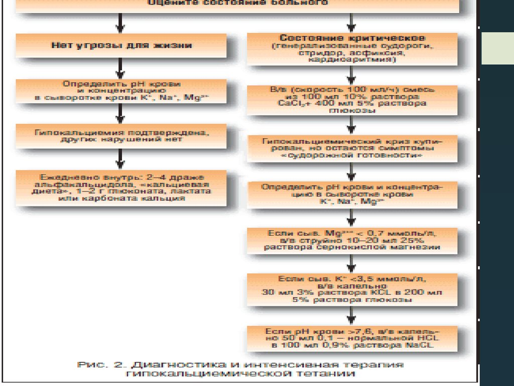 Суставной синдром алгоритм неотложной помощи гиалуроновая кислота для суставов уколы