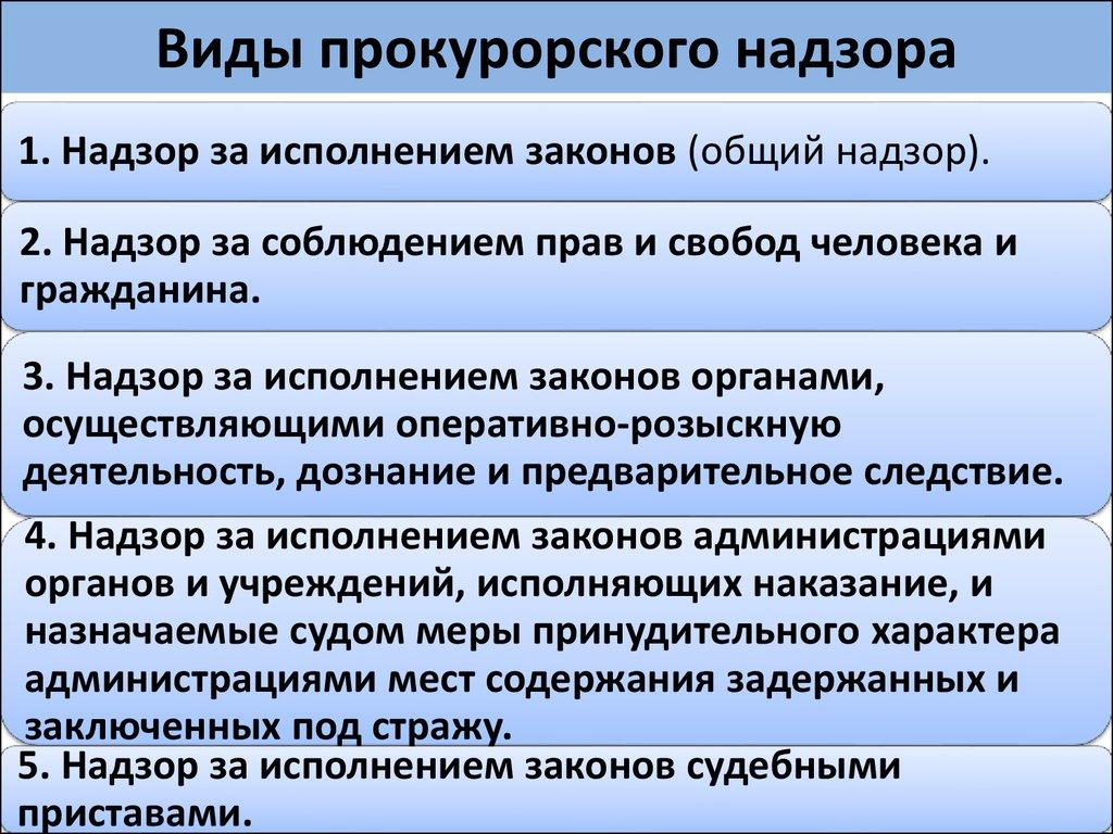 надзор виды шпаргалка и российской понятие административный надзора в федерации.