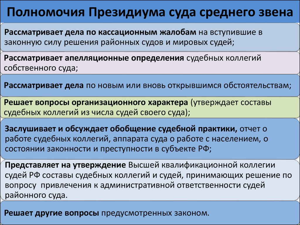 полномочия судебной коллегии по административным делам