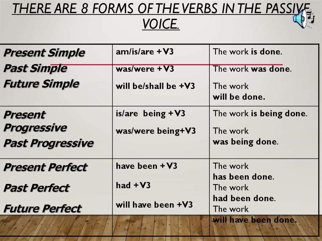 There are 8 forms of the verbs in the Passive voice.