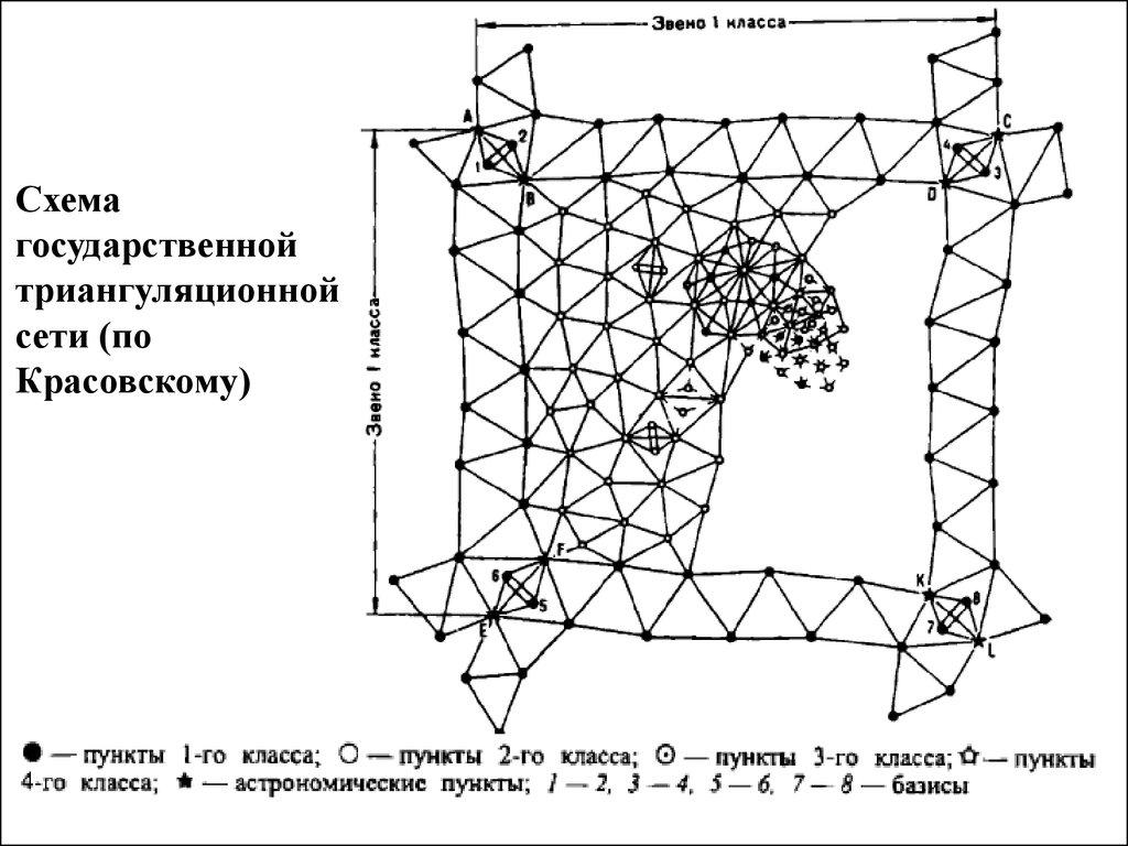 Системы помощью gps опорно-межевой сети, с омз создание (2
