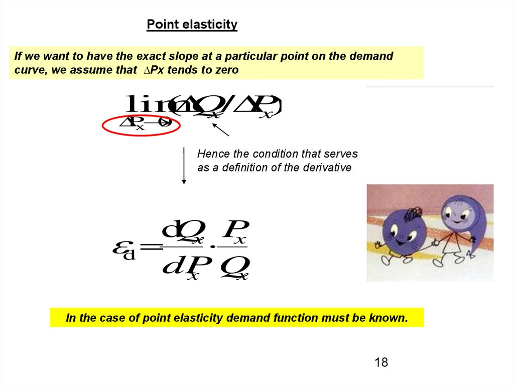 Demand Function And Elasticity Of Demand Online Presentation