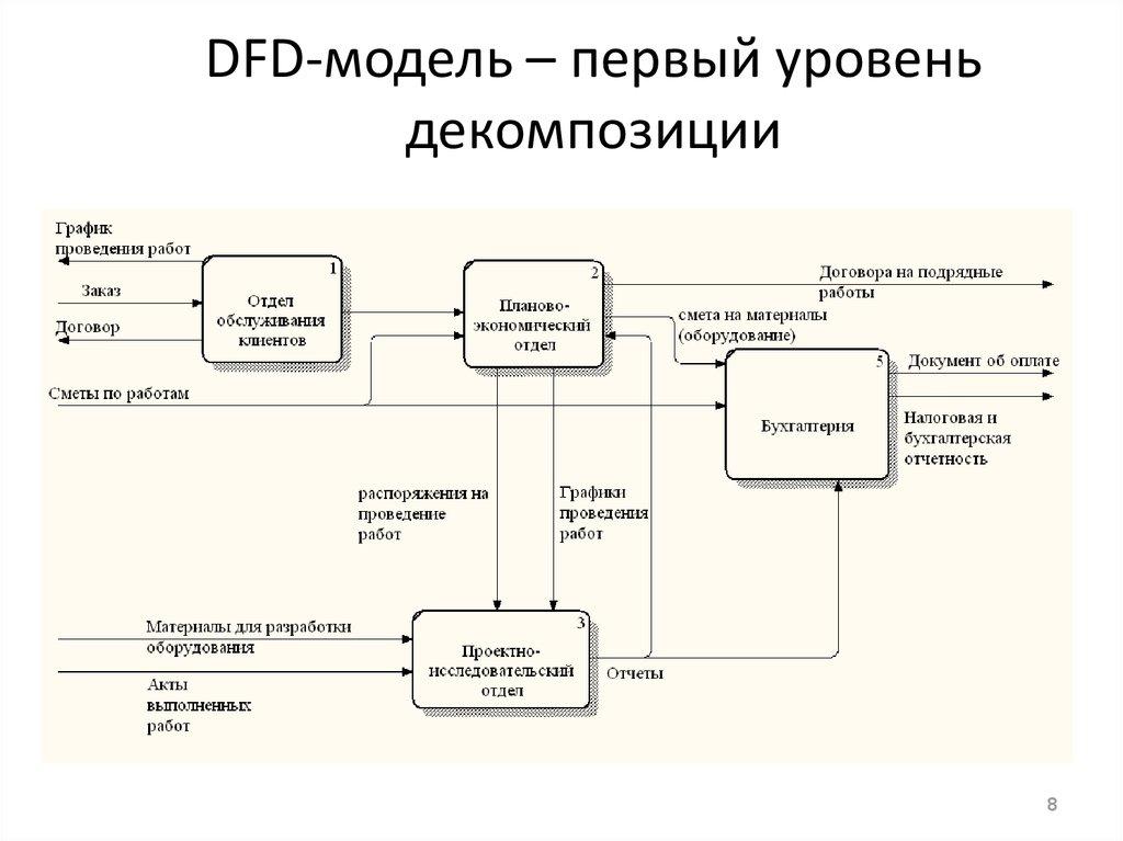 Договоры для работы моделью киев работа для девушек эскорт