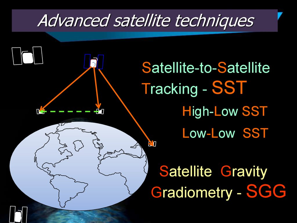 Advanced satellite techniques