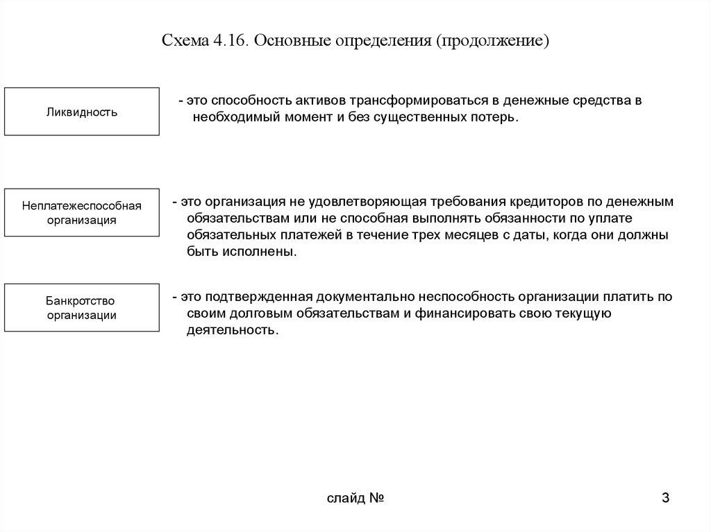 Схема баланса активов и пассивов фото 608