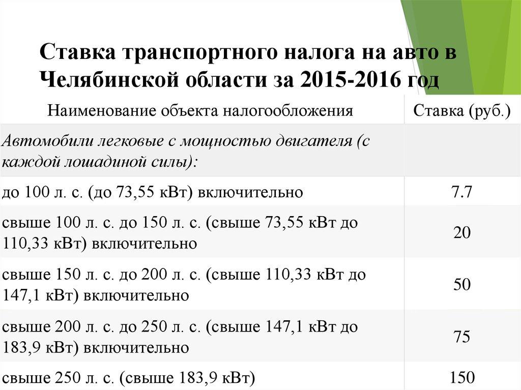 Ставки транспортного налога в челябинской области на 2015 букмекер i ставки на спорт