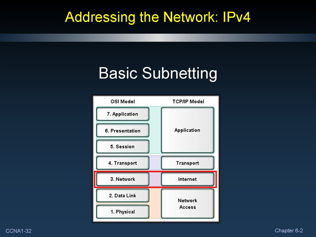 ip addressing 26 subnetting workbook Ip addressing and subnetting workbook instructor's edition version 20 and the ip address against the custom subnet mask to see what the network portion is and.