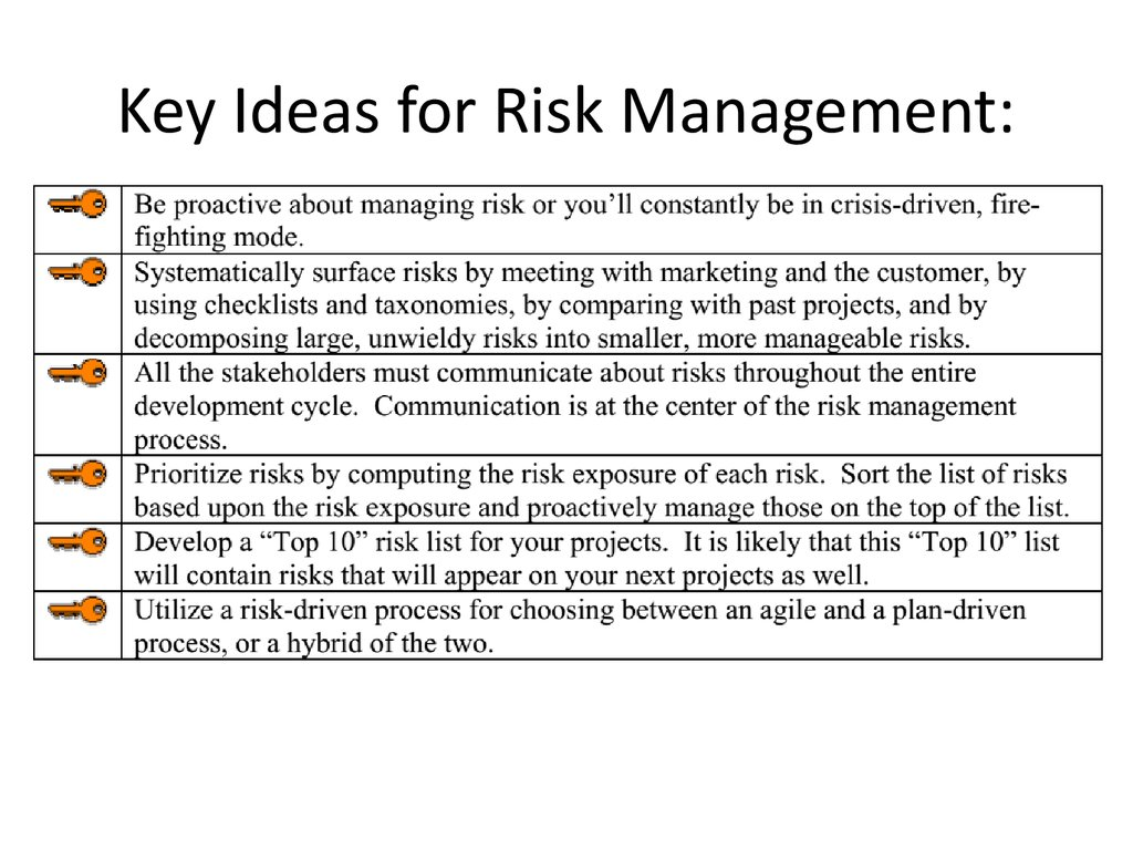 Key Ideas for Risk Management: