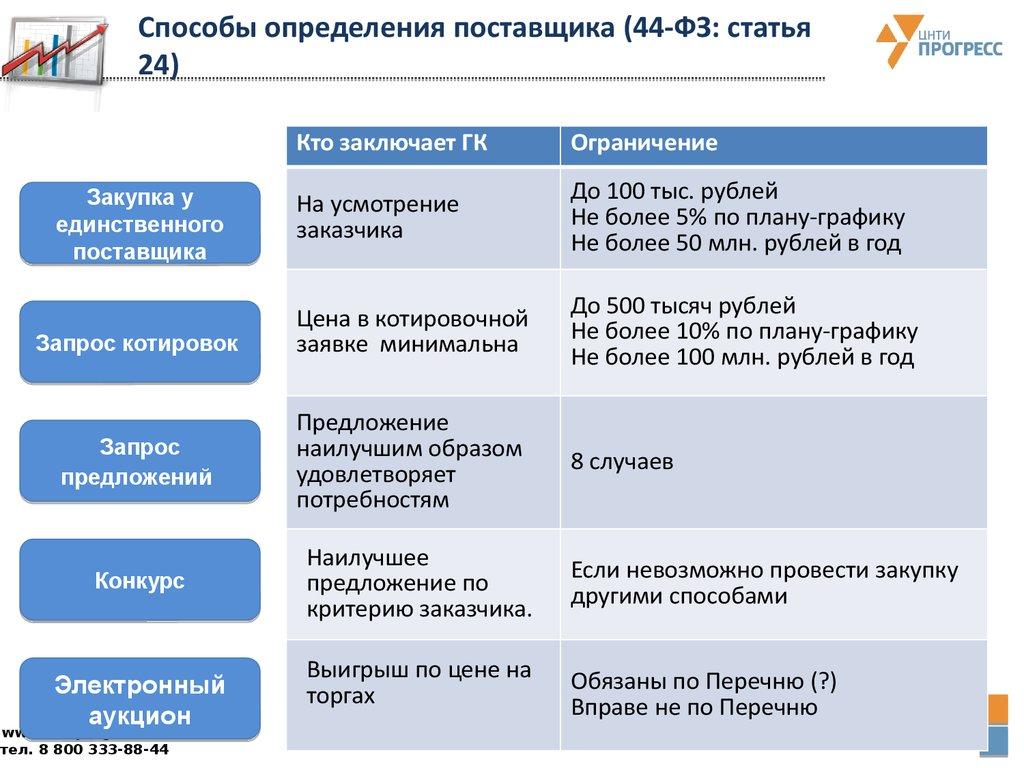 Договор аренды спецтехники с физическим лицом образец