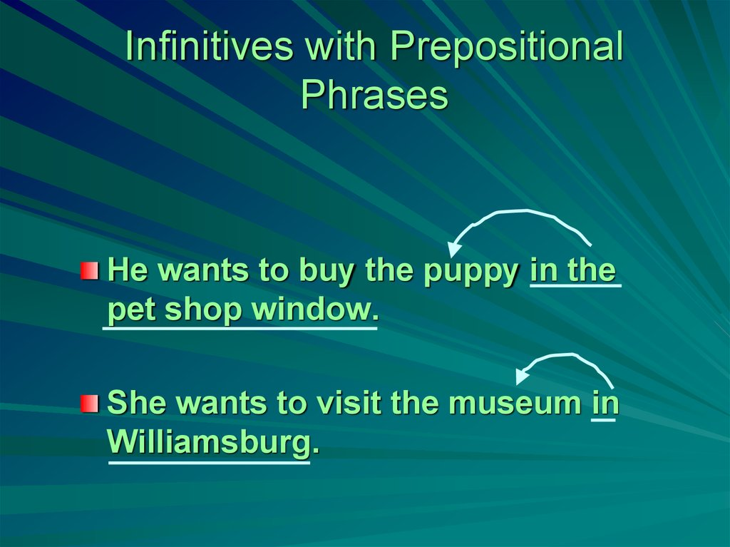 Infinitives with Prepositional Phrases