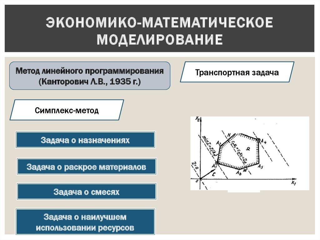 Экономико-математическое Методы И Модели Задачник