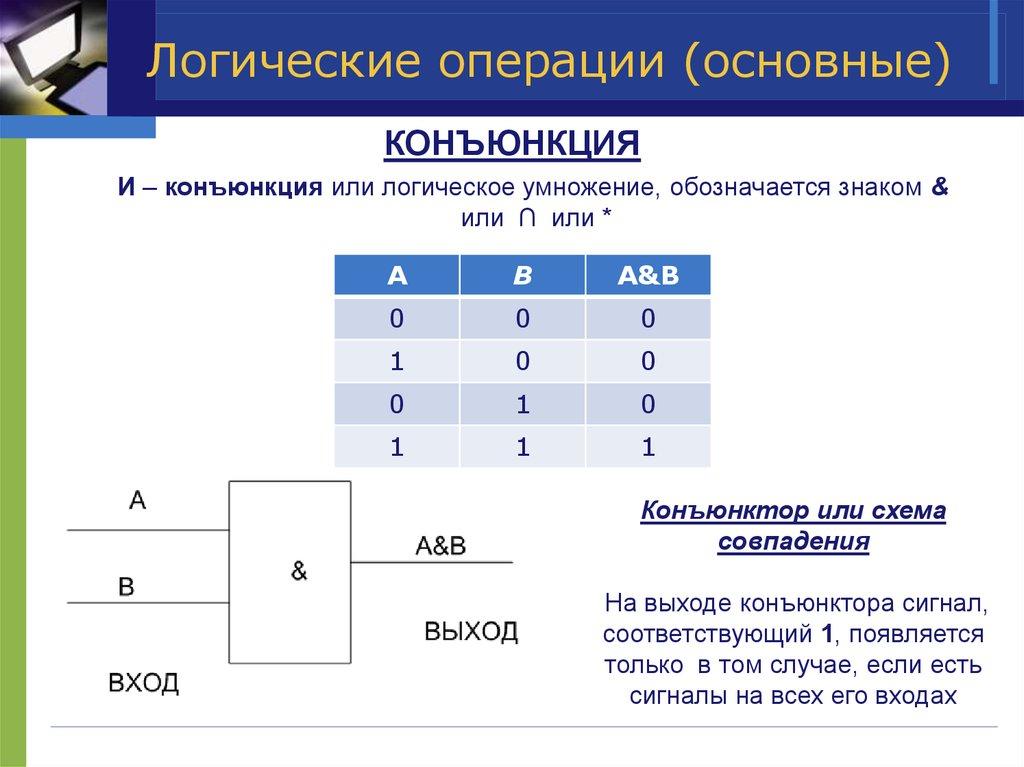 обозначается знаком 5 1 в москве