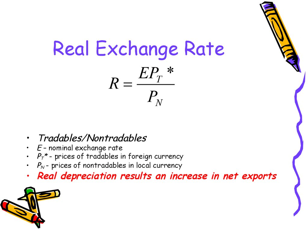 Types of Foreign Exchange (Currency) Exposure