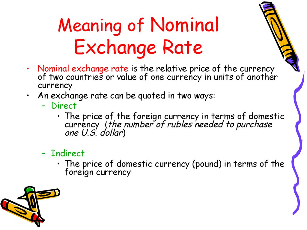 The Theory Of Exchange Rate Determination презентация онлайн