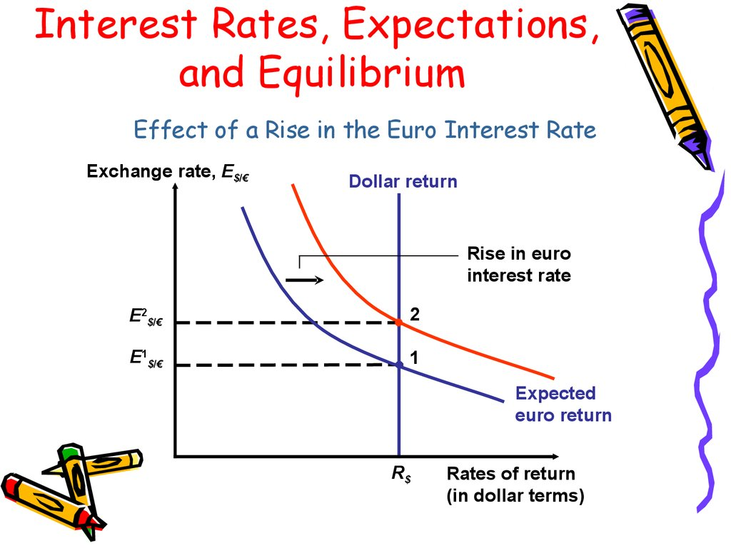 theories of exchange rate determination essay Lecture notes 10 portfolio balance models of exchange rate determination when economists speak of the portfolio balance approach, they are referring to a diverse.