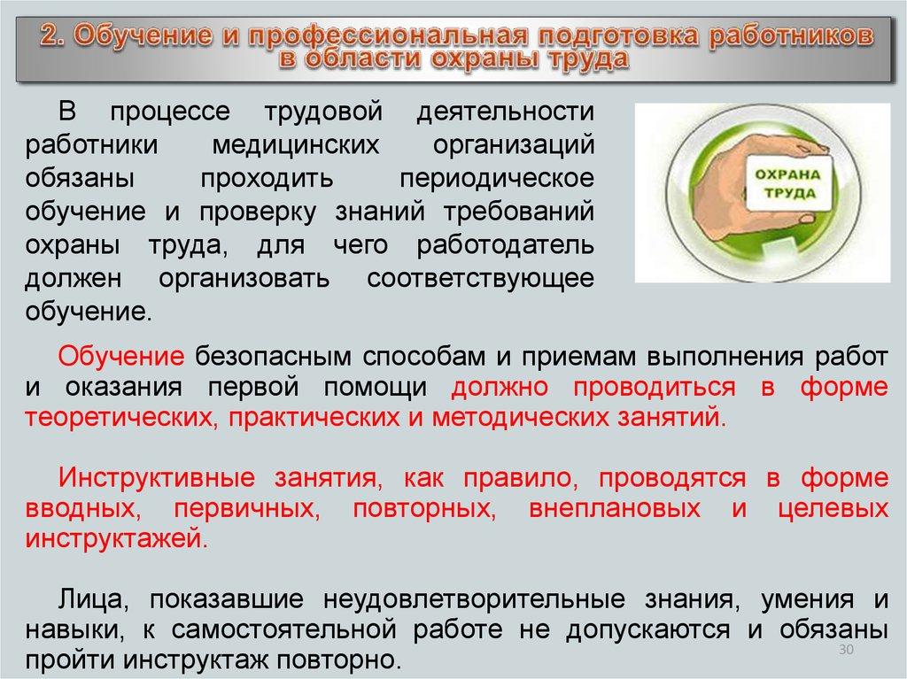инструкция по охране труда врача терапевта поликлиники
